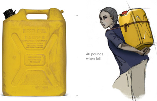 Illustration of a woman carrying a 40 pound jerry can on her back